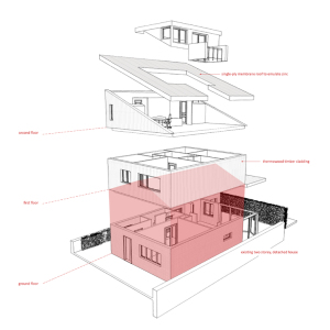 Abstract diagram showing separate floors making up the building